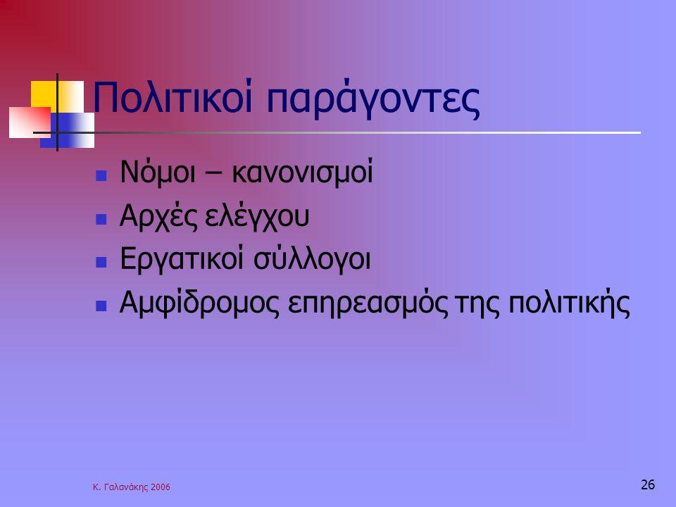 Κ. Γαλανάκης 2006 26 Πολιτικοί παράγοντες Νόμοι – κανονισμοί Αρχές ελέγχου Εργατικοί σύλλογοι Αμφίδρομος επηρεασμός της πολιτικής