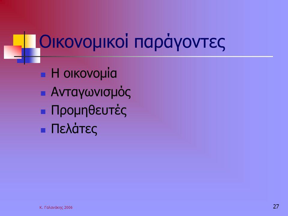 Κ. Γαλανάκης 2006 27 Οικονομικοί παράγοντες Η οικονομία Ανταγωνισμός Προμηθευτές Πελάτες