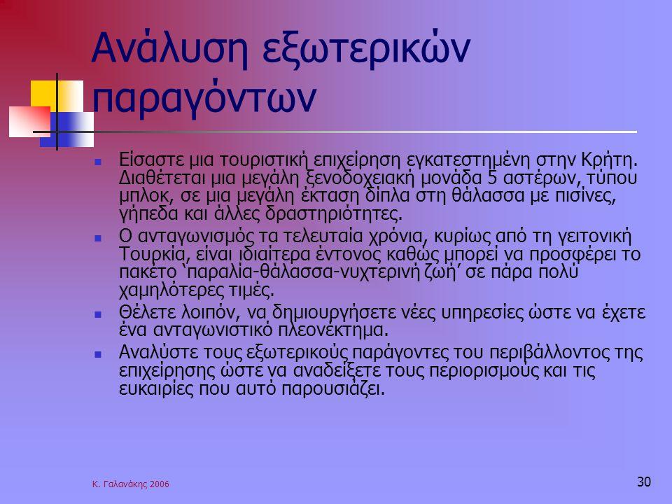 Κ. Γαλανάκης 2006 30 Ανάλυση εξωτερικών παραγόντων Είσαστε μια τουριστική επιχείρηση εγκατεστημένη στην Κρήτη. Διαθέτεται μια μεγάλη ξενοδοχειακή μονά