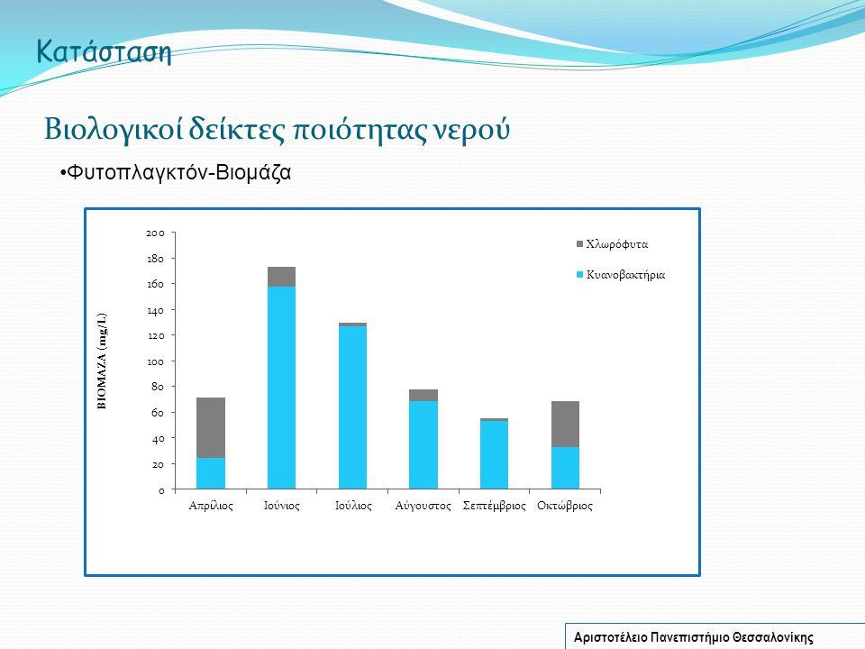 Βιολογικοί δείκτες ποιότητας νερού Φυτοπλαγκτόν-Βιομάζα Αριστοτέλειο Πανεπιστήμιο Θεσσαλονίκης