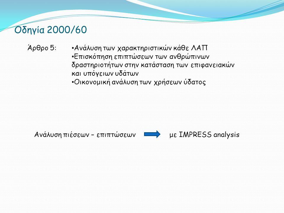 Οδηγία 2000/60 Άρθρο 5: Ανάλυση των χαρακτηριστικών κάθε ΛΑΠ Επισκόπηση επιπτώσεων των ανθρώπινων δραστηριοτήτων στην κατάσταση των επιφανειακών και υ