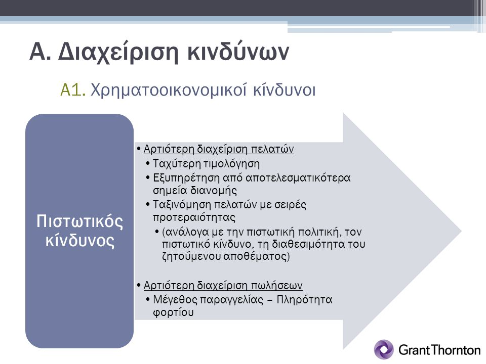 Α. Διαχείριση κινδύνων Αρτιότερη διαχείριση πελατών Ταχύτερη τιμολόγηση Εξυπηρέτηση από αποτελεσματικότερα σημεία διανομής Ταξινόμηση πελατών με σειρέ