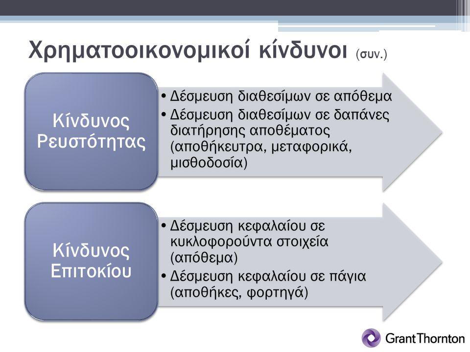 Χρηματοοικονομικοί κίνδυνοι (συν.) Δέσμευση διαθεσίμων σε απόθεμα Δέσμευση διαθεσίμων σε δαπάνες διατήρησης αποθέματος (αποθήκευτρα, μεταφορικά, μισθο