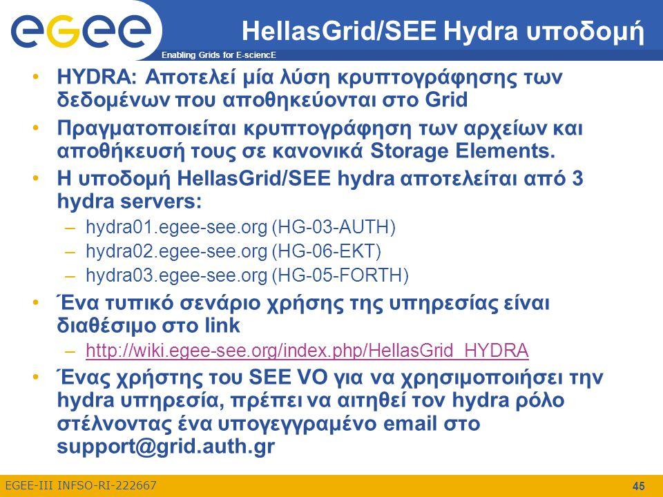 Enabling Grids for E-sciencE EGEE-III INFSO-RI-222667 HellasGrid/SEE Hydra υποδομή HYDRA: Αποτελεί μία λύση κρυπτογράφησης των δεδομένων που αποθηκεύονται στο Grid Πραγματοποιείται κρυπτογράφηση των αρχείων και αποθήκευσή τους σε κανονικά Storage Elements.