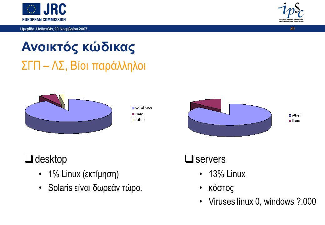 Ημερίδα, HellasGIs, 23 Νοεμβρίου 2007. 20  desktop 1% Linux (εκτίμηση) Solaris είναι δωρεάν τώρα.
