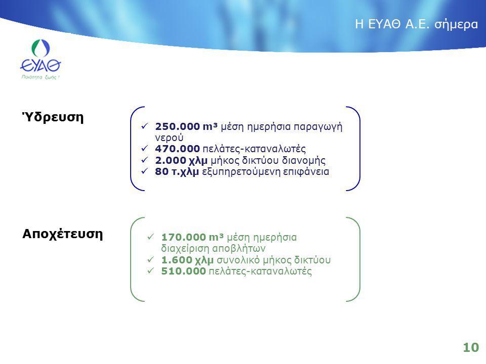 10 Ύδρευση 170.000 m³ μέση ημερήσια διαχείριση αποβλήτων 1.600 χλμ συνολικό μήκος δικτύου 510.000 πελάτες-καταναλωτές 250.000 m³ μέση ημερήσια παραγωγή νερού 470.000 πελάτες-καταναλωτές 2.000 χλμ μήκος δικτύου διανομής 80 τ.χλμ εξυπηρετούμενη επιφάνεια Αποχέτευση Η ΕΥΑΘ Α.Ε.