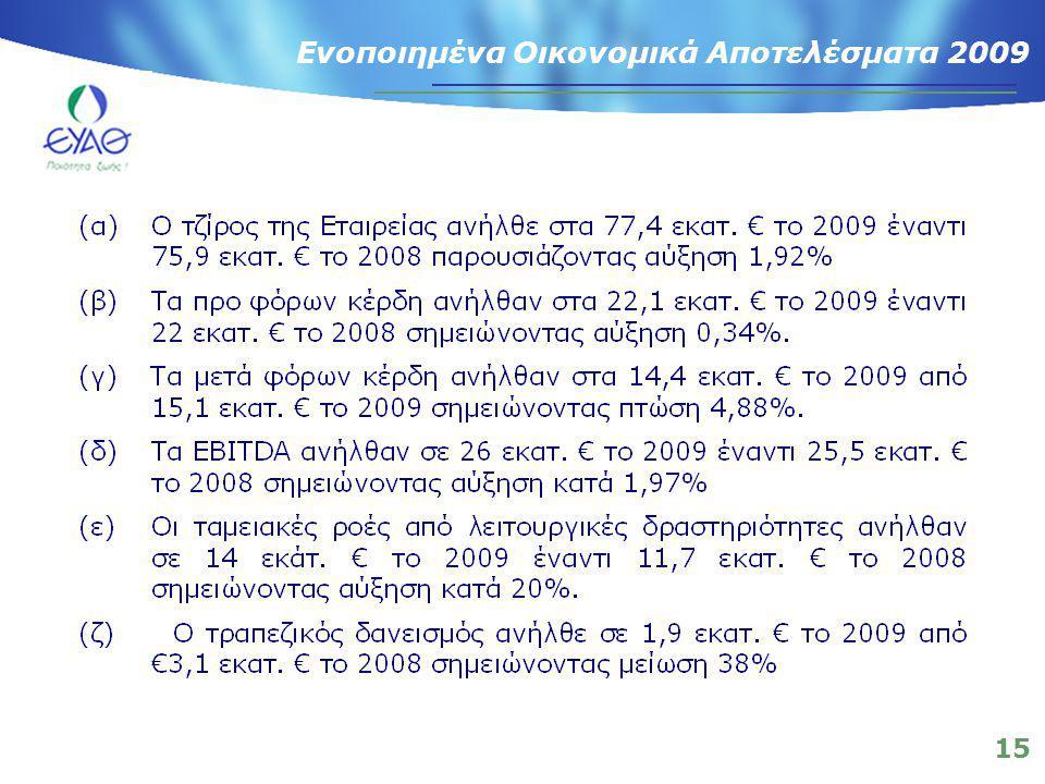 15 Ενοποιημένα Οικονομικά Αποτελέσματα 2009