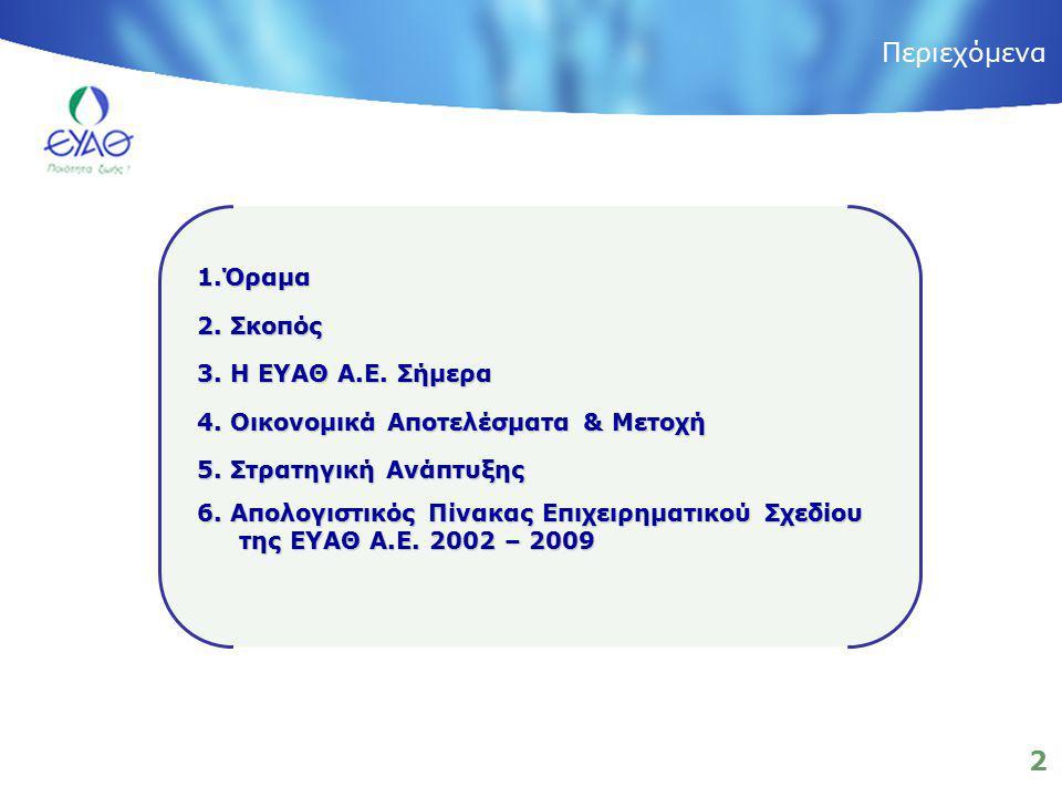 2 Περιεχόμενα 1.Όραμα 2. Σκοπός 3. Η ΕΥΑΘ Α.Ε. Σήμερα 4. Οικονομικά Αποτελέσματα & Μετοχή 5. Στρατηγική Ανάπτυξης 6. Απολογιστικός Πίνακας Επιχειρηματ