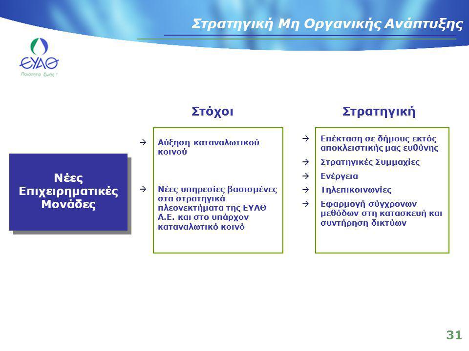 31 Στρατηγική Μη Οργανικής Ανάπτυξης  Αύξηση καταναλωτικού κοινού  Νέες υπηρεσίες βασισμένες στα στρατηγικά πλεονεκτήματα της ΕΥΑΘ Α.Ε. και στο υπάρ