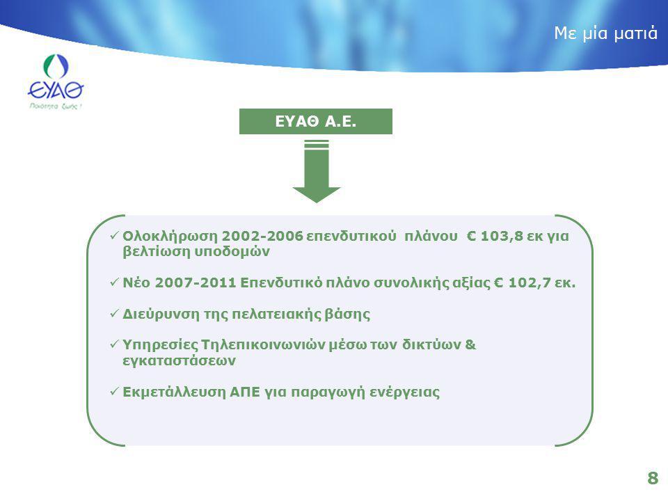 8 ΕΥΑΘ Α.Ε. Ολοκλήρωση 2002-2006 επενδυτικού πλάνου € 103,8 εκ για βελτίωση υποδομών Νέο 2007-2011 Επενδυτικό πλάνο συνολικής αξίας € 102,7 εκ. Διεύρυ