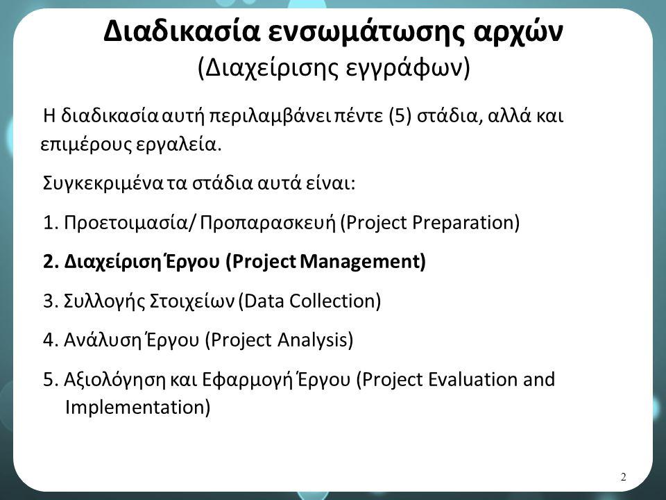 Διαχείριση Έργου (Project Management) 1/12 Κάθε έργο απαιτεί και προϋποθέτει διαφορετικά επίπεδα ικανοτήτων διαχείρισης από τον Υπεύθυνο του Έργου Ανάπτυξης και Εφαρμογής Διαχείρισης Εγγράφων.