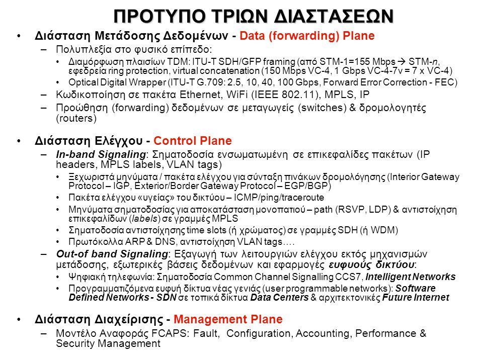 ΠΡΟΤΥΠΟ ΤΡΙΩΝ ΔΙΑΣΤΑΣΕΩΝ Διάσταση Μετάδοσης Δεδομένων - Data (forwarding) Plane –Πολυπλεξία στο φυσικό επίπεδο: Διαμόρφωση πλαισίων TDM: ITU-T SDH/GFP framing (από STM-1=155 Mbps  STM-n, εφεδρεία ring protection, virtual concatenation (150 Mbps VC-4, 1 Gbps VC-4-7v = 7 x VC-4) Optical Digital Wrapper (ITU-T G.709: 2.5, 10, 40, 100 Gbps, Forward Error Correction - FEC) –Κωδικοποίηση σε πακέτα Ethernet, WiFi (IEEE 802.11), MPLS, IP –Προώθηση (forwarding) δεδομένων σε μεταγωγείς (switches) & δρομολογητές (routers) Διάσταση Ελέγχου - Control Plane –In-band Signaling: Σηματοδοσία ενσωματωμένη σε επικεφαλίδες πακέτων (IP headers, MPLS labels, VLAN tags)  Ξεχωριστά μηνύματα / πακέτα ελέγχου για σύνταξη πινάκων δρομολόγησης (Interior Gateway Protocol – IGP, Exterior/Border Gateway Protocol – EGP/BGP) Πακέτα ελέγχου «υγείας» του δικτύου – ICMP/ping/traceroute Μηνύματα σηματοδοσίας για αποκατάσταση μονοπατιού – path (RSVP, LDP) & αντιστοίχηση επικεφαλίδων (labels) σε γραμμές MPLS Σηματοδοσία αντιστοίχησης time slots (ή χρώματος) σε γραμμές SDH (ή WDM) Πρωτόκολλα ARP & DNS, αντιστοίχηση VLAN tags….