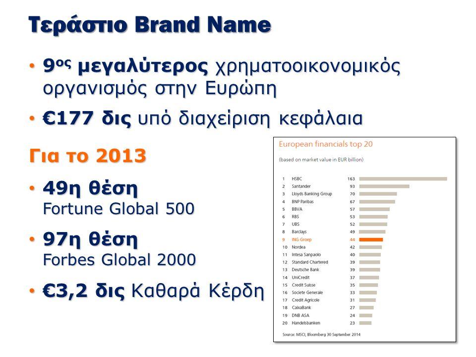 Τεράστιο Brand Name 9 ος μεγαλύτερος χρηματοοικονομικός οργανισμός στην Ευρώπη 9 ος μεγαλύτερος χρηματοοικονομικός οργανισμός στην Ευρώπη €177 δις υπό