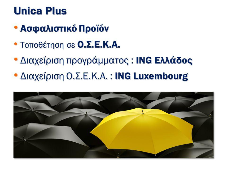 Unica Plus Ασφαλιστικό Προϊόν Ασφαλιστικό Προϊόν Τοποθέτηση σε Ο.Σ.Ε.Κ.Α. Τοποθέτηση σε Ο.Σ.Ε.Κ.Α. Διαχείριση προγράμματος : ING Ελλάδος Διαχείριση πρ
