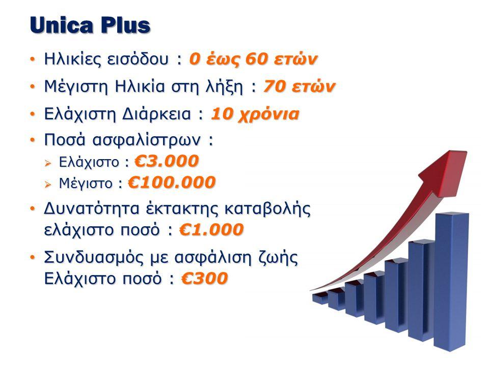 Unica Plus Ηλικίες εισόδου : 0 έως 60 ετών Ηλικίες εισόδου : 0 έως 60 ετών Μέγιστη Ηλικία στη λήξη : 70 ετών Μέγιστη Ηλικία στη λήξη : 70 ετών Ελάχιστ