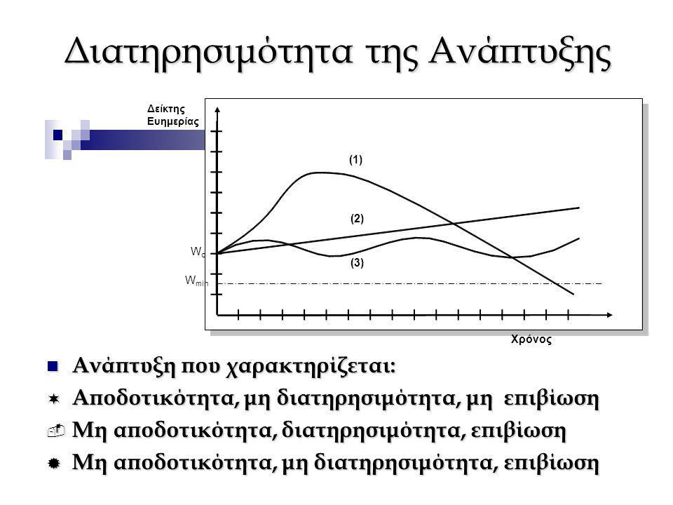 Διατηρησιμότητα της Ανάπτυξης Δείκτης Ευημερίας Χρόνος W min (1) (2) (3) WoWo Ανάπτυξη που χαρακτηρίζεται: Ανάπτυξη που χαρακτηρίζεται: ¬ Αποδοτικότητ