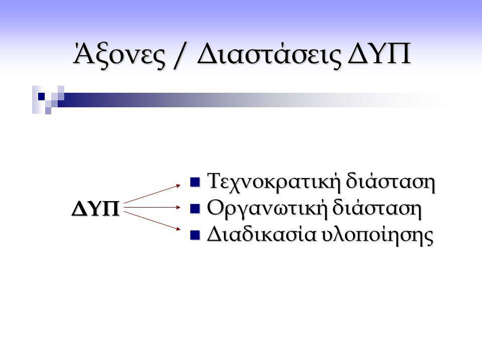 Άξονες / Διαστάσεις ΔΥΠ ΔΥΠ Τεχνοκρατική διάσταση Τεχνοκρατική διάσταση Διαδικασία υλοποίησης Διαδικασία υλοποίησης Οργανωτική διάσταση Οργανωτική διά
