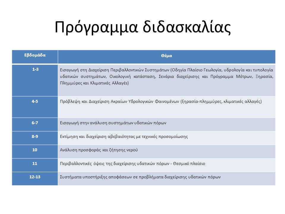 Πρόγραμμα διδασκαλίας Εβδομάδα Θέμα 1-3 Εισαγωγή στη Διαχείριση Περιβαλλοντικών Συστημάτων (Οδηγία Πλαίσιο Γεωλογία, υδρολογία και τυπολογία υδατικών