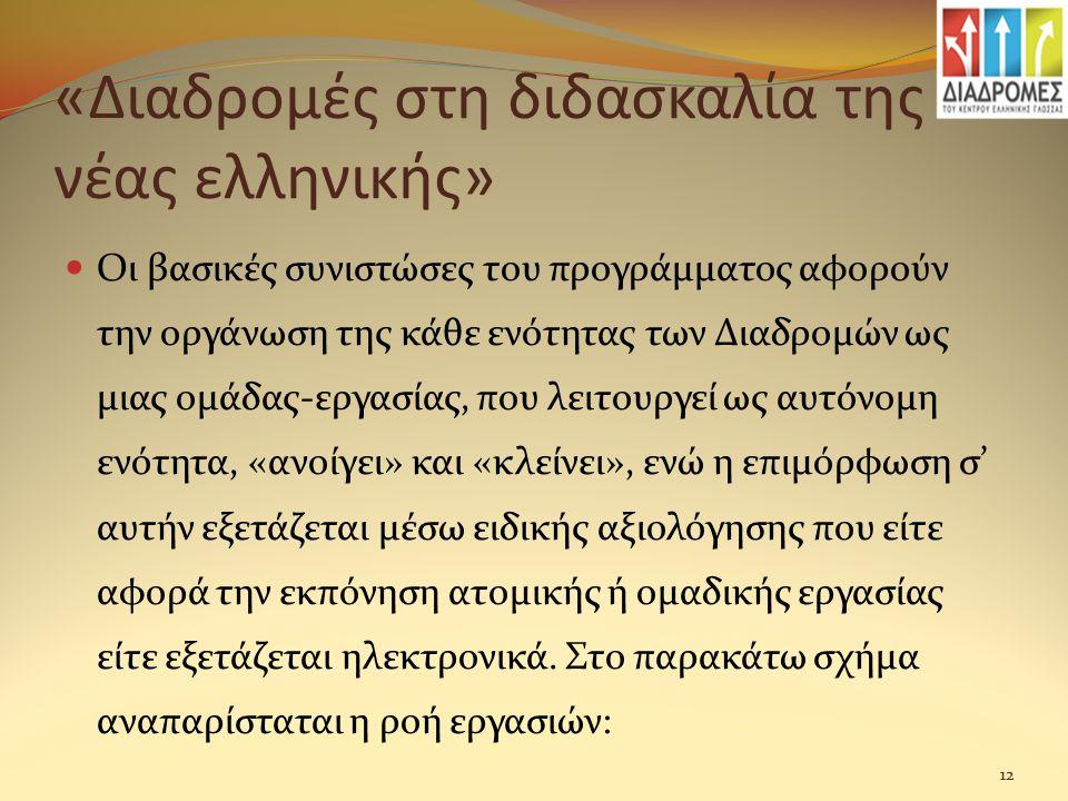 «Διαδρομές στη διδασκαλία της νέας ελληνικής» Οι βασικές συνιστώσες του προγράμματος αφορούν την οργάνωση της κάθε ενότητας των Διαδρομών ως μιας ομάδ