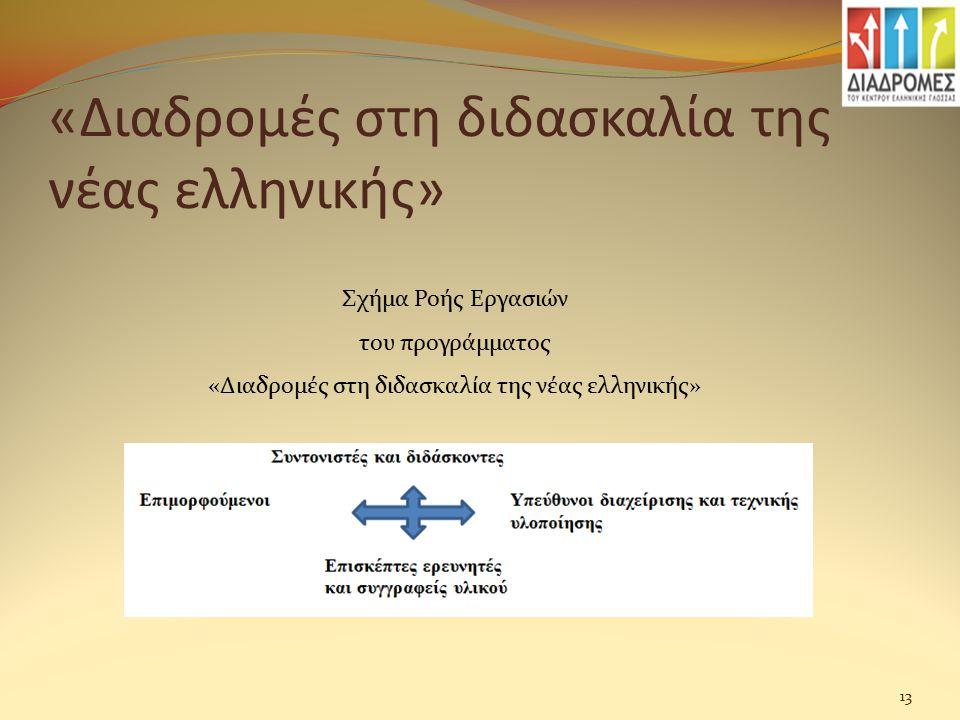 «Διαδρομές στη διδασκαλία της νέας ελληνικής» 13 Σχήμα Ροής Εργασιών του προγράμματος «Διαδρομές στη διδασκαλία της νέας ελληνικής»