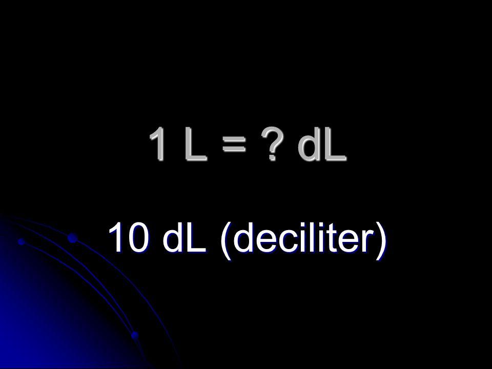 1 L = dL 10 dL (deciliter)