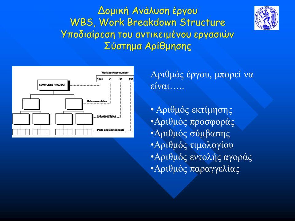 Δομική Ανάλυση έργου WBS, Work Breakdown Structure Υποδιαίρεση του αντικειμένου εργασιών Σύστημα Αρίθμησης Αριθμός έργου, μπορεί να είναι….. Αριθμός ε