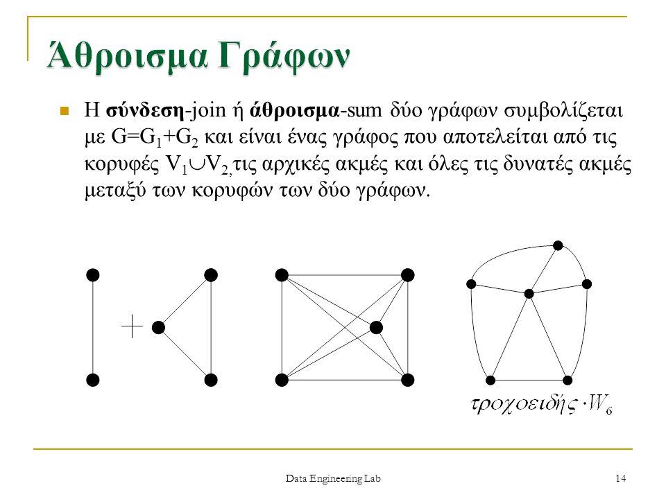 Data Engineering Lab Η σύνδεση-join ή άθροισμα-sum δύο γράφων συμβολίζεται με G=G 1 +G 2 και είναι ένας γράφος που αποτελείται από τις κορυφές V 1  V