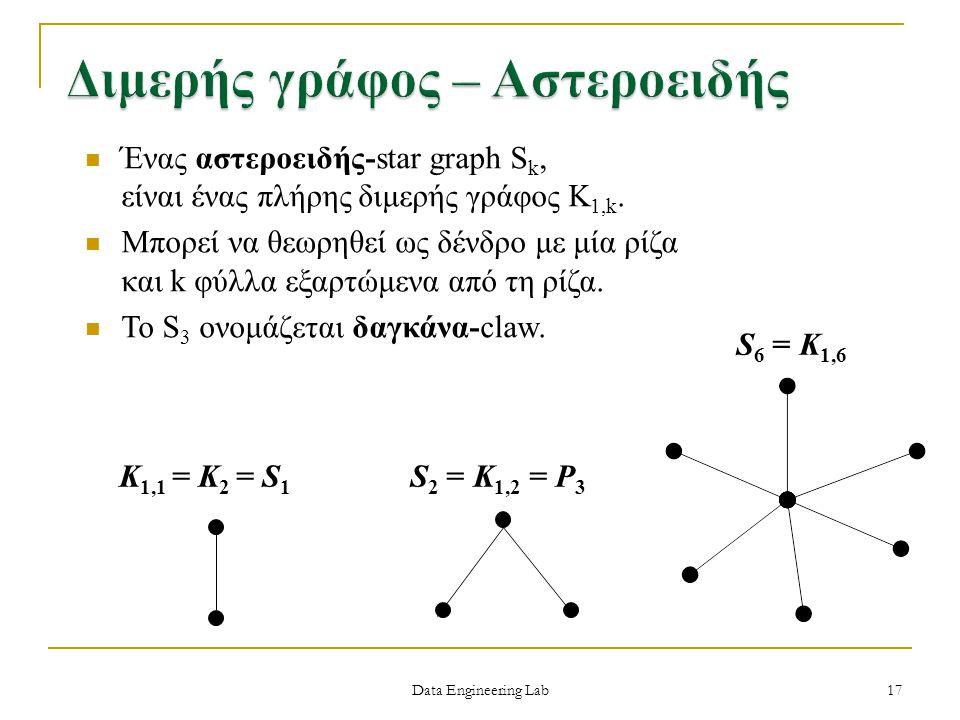 Data Engineering Lab Ένας αστεροειδής-star graph S k, είναι ένας πλήρης διμερής γράφος Κ 1,k. Μπορεί να θεωρηθεί ως δένδρο με μία ρίζα και k φύλλα εξα