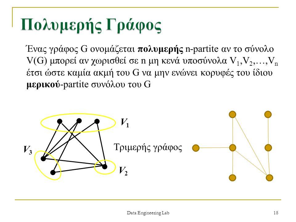 Ένας γράφος G ονομάζεται πολυμερής n-partite αν το σύνολο V(G) μπορεί αν χωρισθεί σε n μη κενά υποσύνολα V 1,V 2,…,V n έτσι ώστε καμία ακμή του G να μ