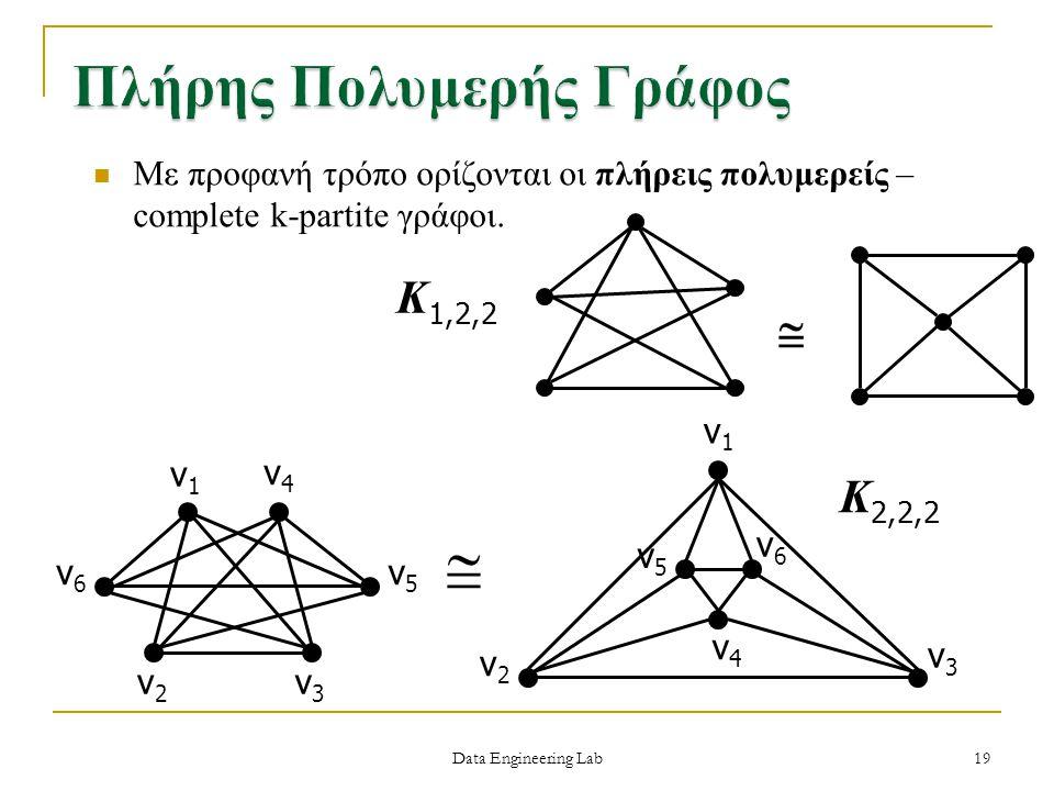Data Engineering Lab Με προφανή τρόπο ορίζονται οι πλήρεις πολυμερείς – complete k-partite γράφοι. K 1,2,2  v1v1 v4v4 v6v6 v5v5 v2v2 v3v3 K 2,2,2  v