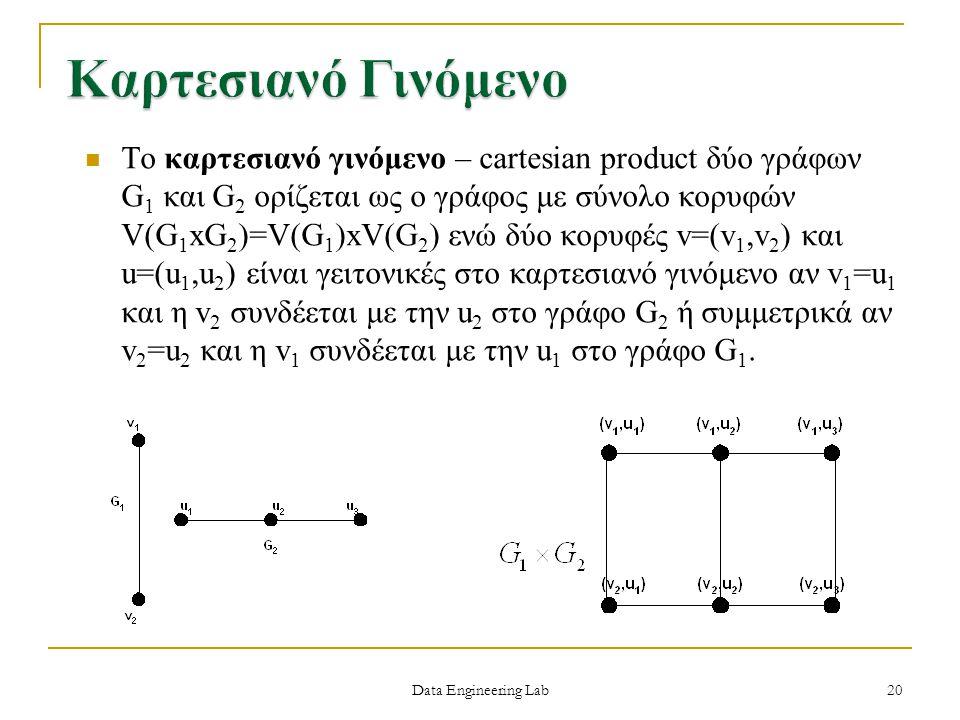 Data Engineering Lab Το καρτεσιανό γινόμενο – cartesian product δύο γράφων G 1 και G 2 ορίζεται ως ο γράφος με σύνολο κορυφών V(G 1 xG 2 )=V(G 1 )xV(G
