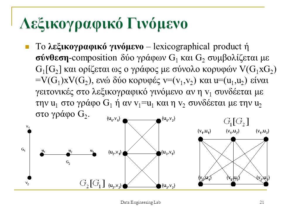 Data Engineering Lab Το λεξικογραφικό γινόμενο – lexicographical product ή σύνθεση-composition δύο γράφων G 1 και G 2 συμβολίζεται με G 1 [G 2 ] και ο