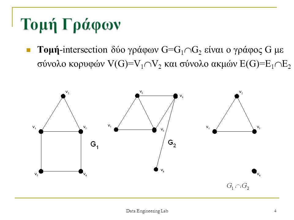 Data Engineering Lab Τομή-intersection δύο γράφων G=G 1  G 2 είναι ο γράφος G με σύνολο κορυφών V(G)=V 1  V 2 και σύνολο ακμών E(G)=E 1  E 2 4