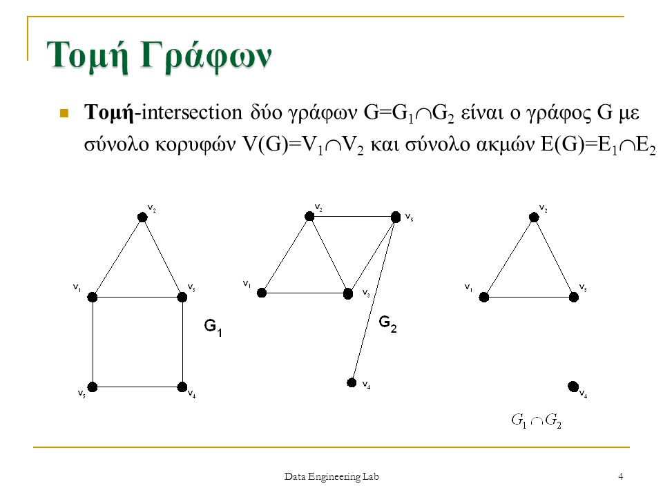 Data Engineering Lab Άθροισμα δακτυλίου – ring sum, G=G 1  G 2, είναι ο γράφος G με σύνολο κορυφών V(G)=V 1  V 2 και σύνολο ακμών E(G)= (E 1  E 2 )–(E 1  E 2 ) 5