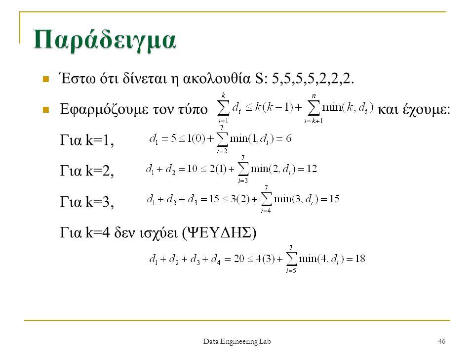Data Engineering Lab Έστω ότι δίνεται η ακολουθία S: 5,5,5,5,2,2,2. Εφαρμόζουμε τον τύπο και έχουμε: Για k=1, Για k=2, Για k=3, Για k=4 δεν ισχύει (ΨΕ