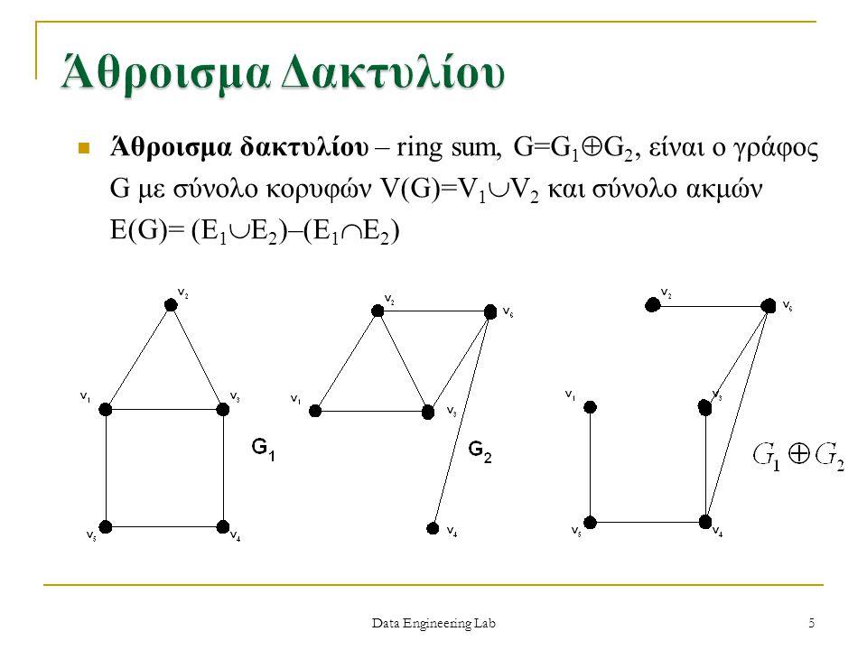 Data Engineering Lab Άθροισμα δακτυλίου – ring sum, G=G 1  G 2, είναι ο γράφος G με σύνολο κορυφών V(G)=V 1  V 2 και σύνολο ακμών E(G)= (E 1  E 2 )