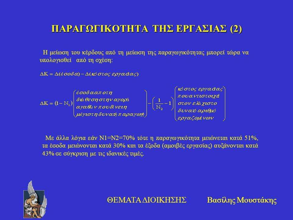 Βασίλης Μουστάκης ΘΕΜΑΤΑ ΔΙΟΙΚΗΣΗΣ ΠΑΡΑΓΩΓΙΚΟΤΗΤΑ ΤΗΣ ΕΡΓΑΣΙΑΣ (2) Η μείωση του κέρδους από τη μείωση της παραγωγικότητας μπορεί τώρα να υπολογισθεί α
