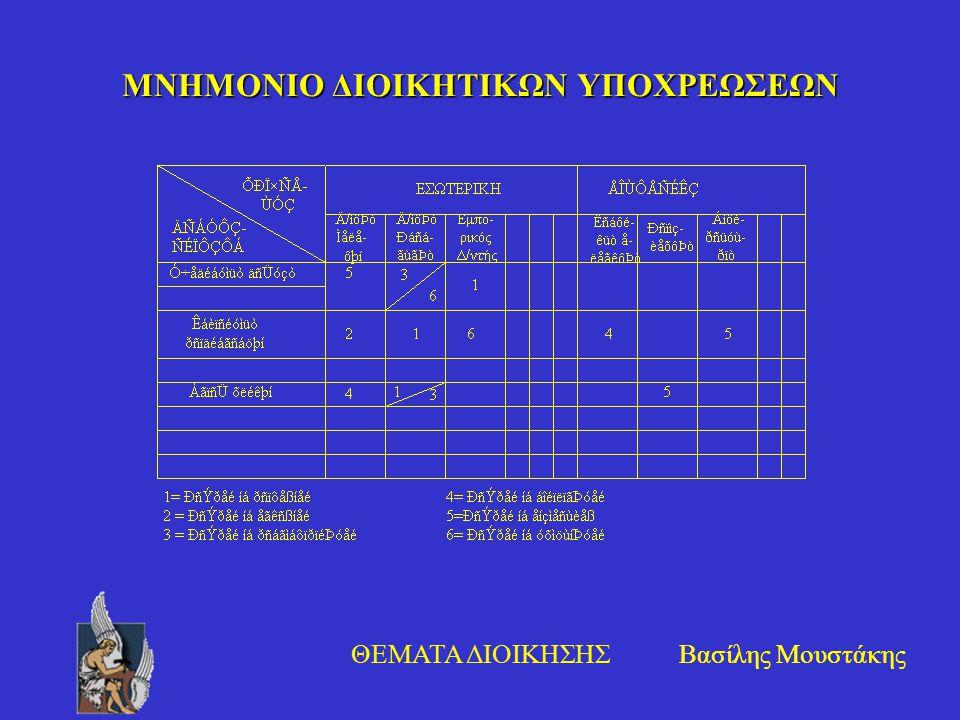 Βασίλης Μουστάκης ΘΕΜΑΤΑ ΔΙΟΙΚΗΣΗΣ ΟΡΓΑΝΩΣΗ ΤΗΣ ΕΡΓΑΣΙΑΣ (3) 3η ΠΡΑΞΗ ΠΡΟΣΔΙΟΡΙΣΜΟΣ ΡΟΗΣ ΕΡΓΑΣΙΑΣ.