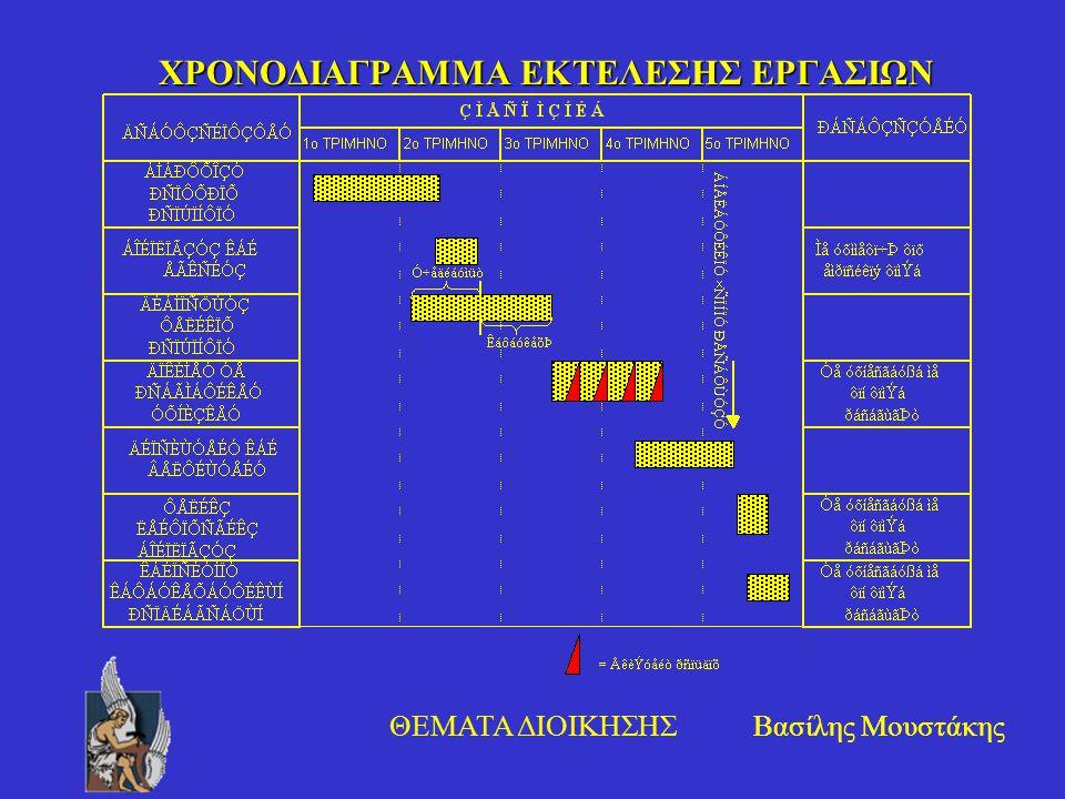 Βασίλης Μουστάκης ΘΕΜΑΤΑ ΔΙΟΙΚΗΣΗΣ ΠΑΡΑΓΩΓΙΚΟΤΗΤΑ ΤΗΣ ΕΡΓΑΣΙΑΣ (2)