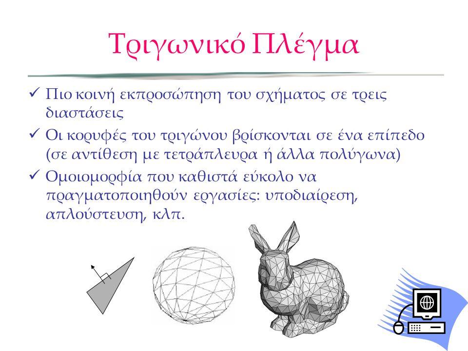 Τριγωνικό Πλέγμα Πιο κοινή εκπροσώπηση του σχήματος σε τρεις διαστάσεις Οι κορυφές του τριγώνου βρίσκονται σε ένα επίπεδο (σε αντίθεση με τετράπλευρα ή άλλα πολύγωνα) Ομοιομορφία που καθιστά εύκολο να πραγματοποιηθούν εργασίες: υποδιαίρεση, απλούστευση, κλπ.