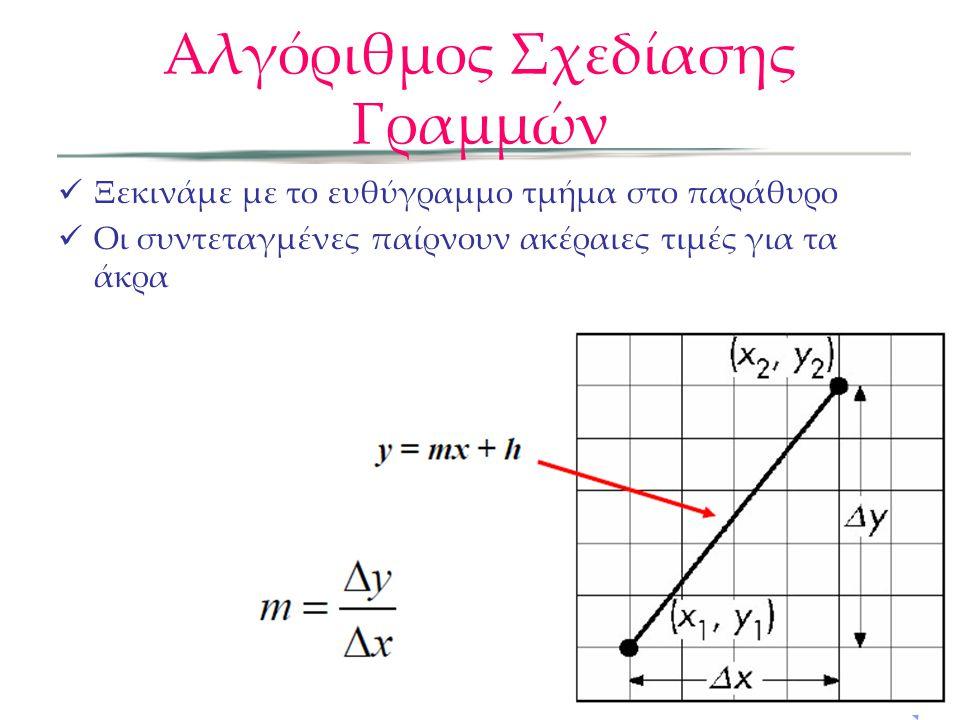 Αλγόριθμος Σχεδίασης Γραμμών Ξεκινάμε με το ευθύγραμμο τμήμα στο παράθυρο Οι συντεταγμένες παίρνουν ακέραιες τιμές για τα άκρα