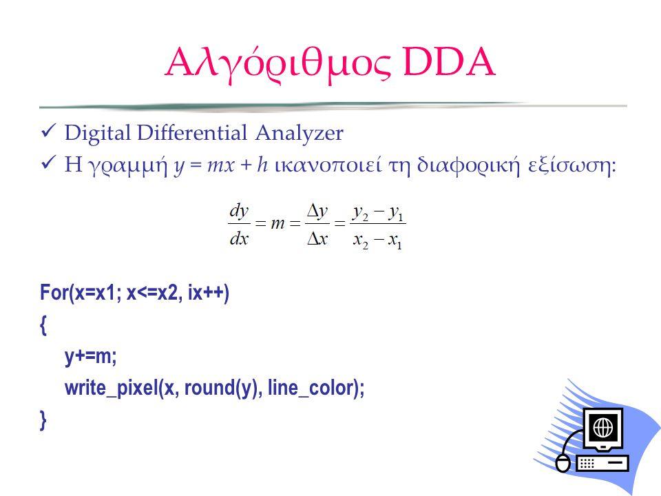 Αλγόριθμος DDA Digital Differential Analyzer Η γραμμή y = mx + h ικανοποιεί τη διαφορική εξίσωση: For(x=x1; x<=x2, ix++) { y+=m; write_pixel(x, round(y), line_color); }