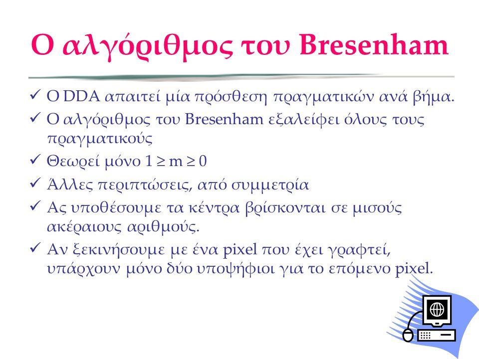 Ο αλγόριθμος του Bresenham Ο DDA απαιτεί μία πρόσθεση πραγματικών ανά βήμα.