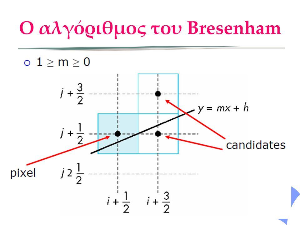 Ο αλγόριθμος του Bresenham