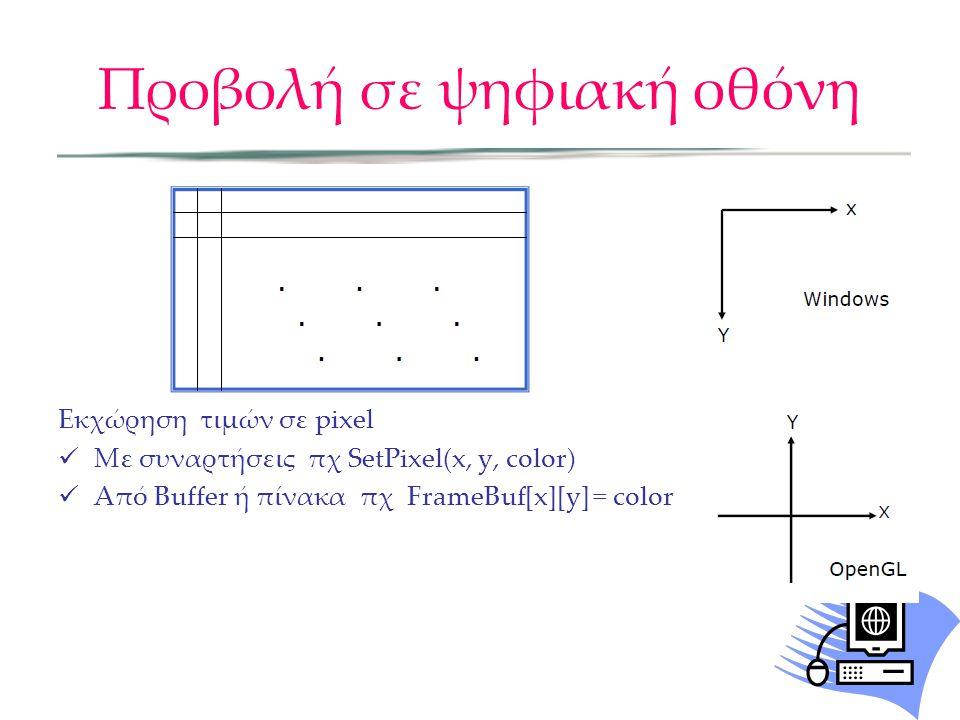 Προβολή σε ψηφιακή οθόνη Εκχώρηση τιμών σε pixel Με συναρτήσεις πχ SetPixel(x, y, color) Από Buffer ή πίνακα πχ FrameBuf[x][y] = color