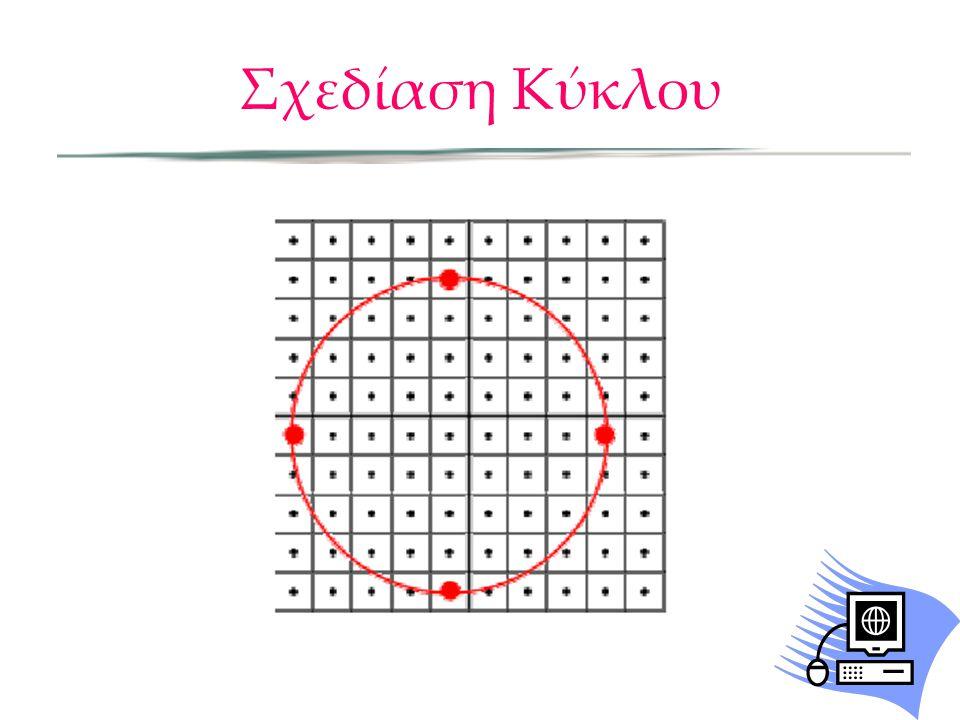 Σχεδίαση Κύκλου
