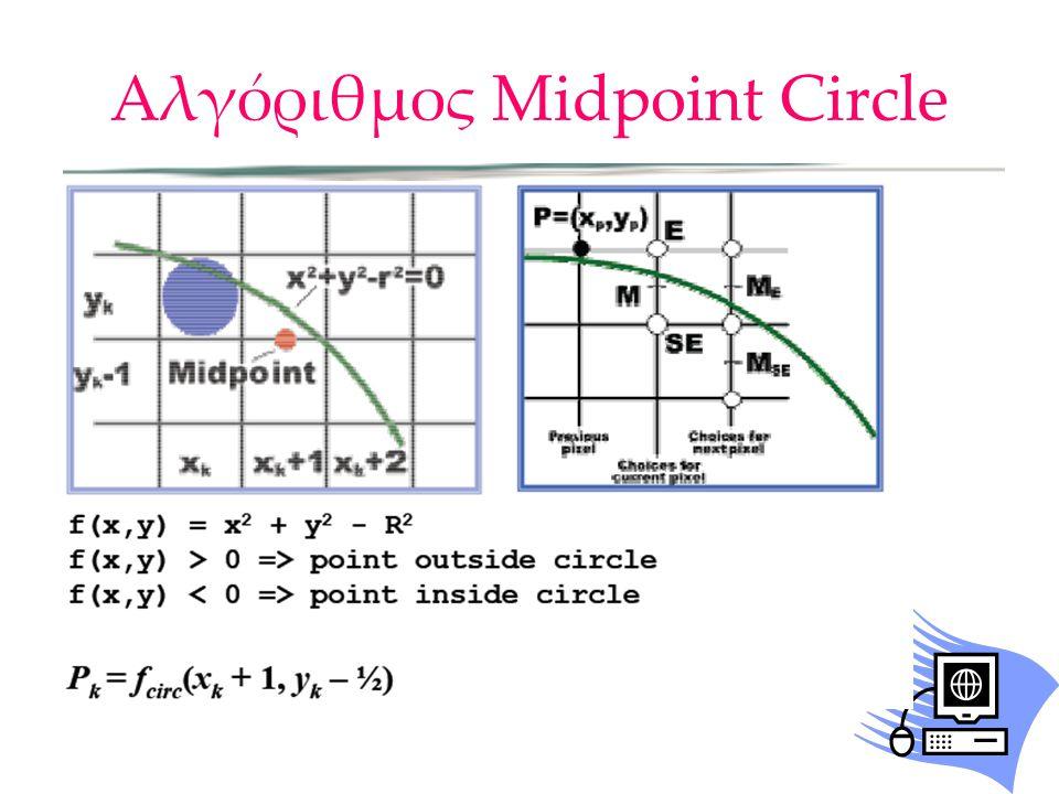 Αλγόριθμος Midpoint Circle