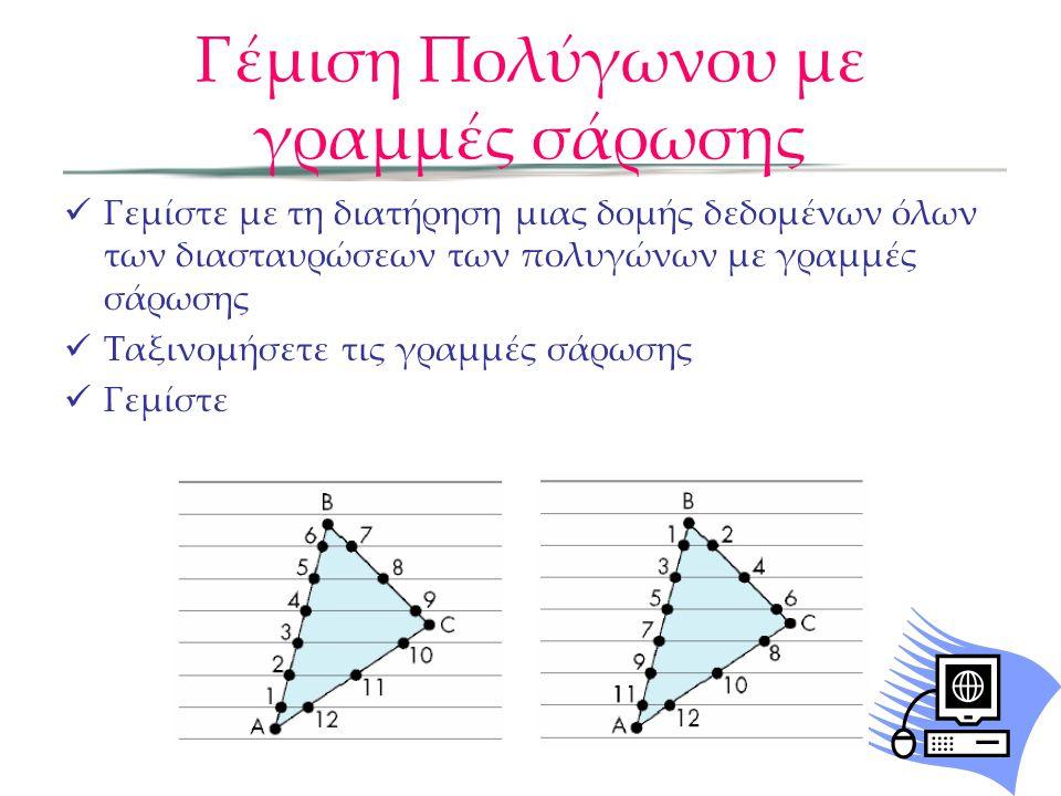 Γέμιση Πολύγωνου με γραμμές σάρωσης Γεμίστε με τη διατήρηση μιας δομής δεδομένων όλων των διασταυρώσεων των πολυγώνων με γραμμές σάρωσης Ταξινομήσετε τις γραμμές σάρωσης Γεμίστε