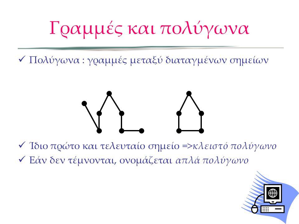 Γραμμές και πολύγωνα Πολύγωνα : γραμμές μεταξύ διαταγμένων σημείων Ίδιο πρώτο και τελευταίο σημείο =>κλειστό πολύγωνο Εάν δεν τέμνονται, ονομάζεται απλά πολύγωνο