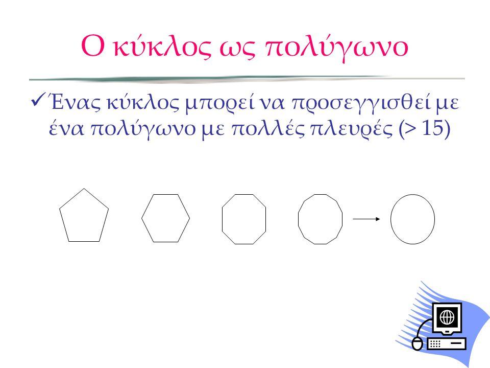 Έλειψη Ένας κύκλος με κλίμακα κατά μήκος του άξονα x ή y.